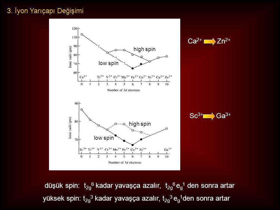 2. Hidrasyon Entalpisi değişimi M 2+ (g) + 6 H 2 O[M(OH 2 ) 6 ] 2+ (aq) M +2 hidrasyon entalpisi :  H hid  z/r M 2+ M 3+