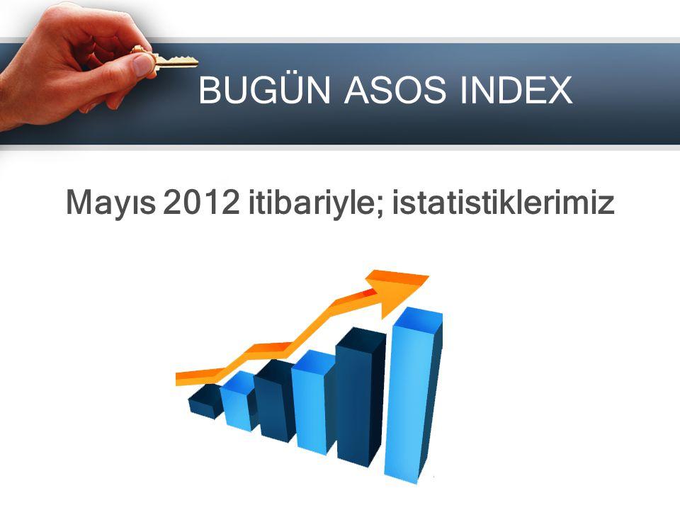 BUGÜN ASOS INDEX Mayıs 2012 itibariyle; istatistiklerimiz