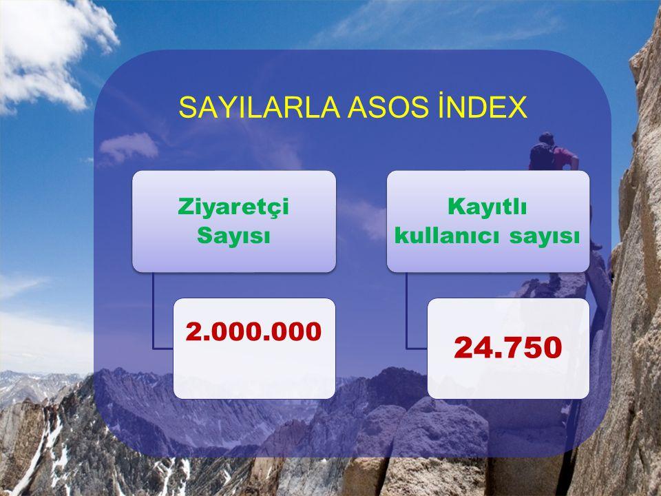 SAYILARLA ASOS İNDEX Ziyaretçi Sayısı 2.000.000 Kayıtlı kullanıcı sayısı 24.750