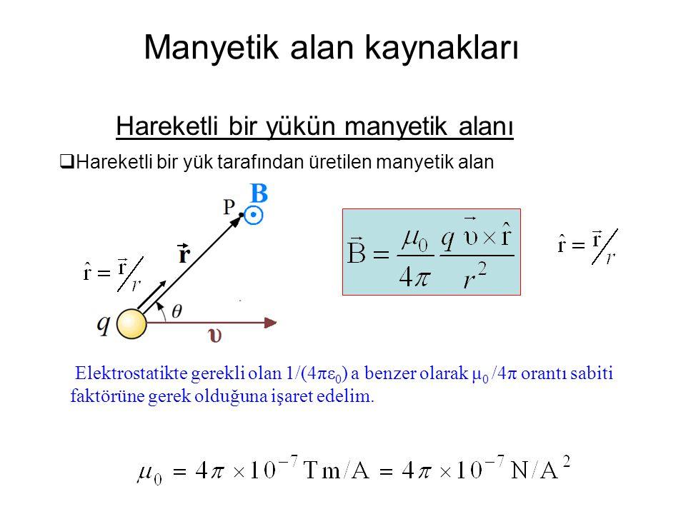 Manyetik alan kaynakları Hareketli bir yükün manyetik alanı  Hareketli bir yük tarafından üretilen manyetik alan Elektrostatikte gerekli olan 1/(4πε