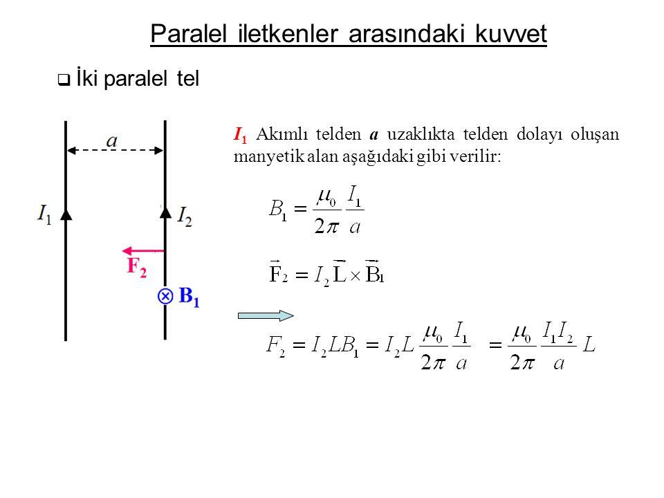  İki paralel tel Paralel iletkenler arasındaki kuvvet I 1 Akımlı telden a uzaklıkta telden dolayı oluşan manyetik alan aşağıdaki gibi verilir: