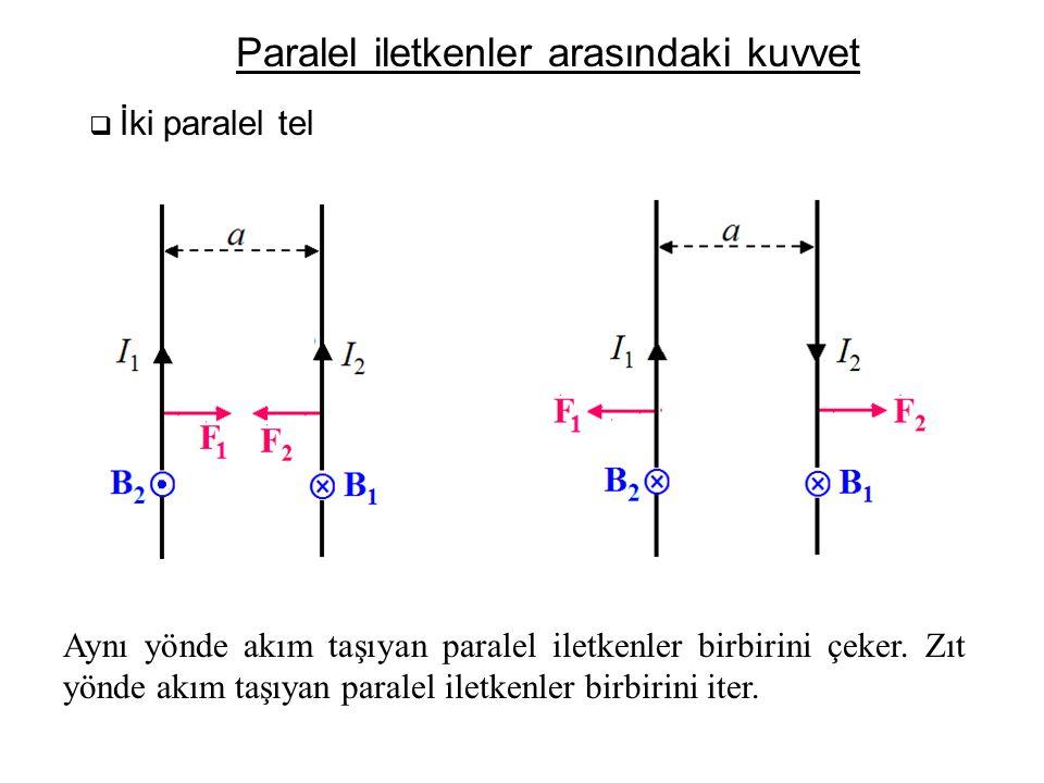  İki paralel tel Paralel iletkenler arasındaki kuvvet Aynı yönde akım taşıyan paralel iletkenler birbirini çeker. Zıt yönde akım taşıyan paralel ilet