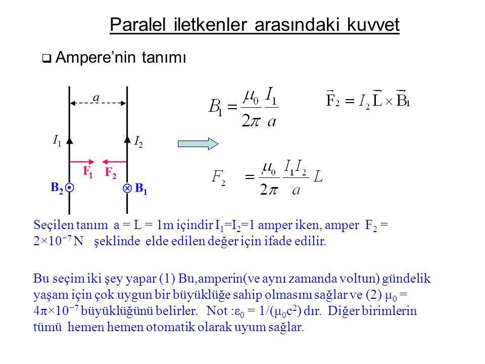  Ampere'nin tanımı Paralel iletkenler arasındaki kuvvet Seçilen tanım a = L = 1m içindir I 1 =I 2 =1 amper iken, amper F 2 = 2×10 −7 N şeklinde elde