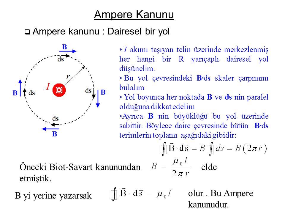  Ampere kanunu : Dairesel bir yol Ampere Kanunu I akımı taşıyan telin üzerinde merkezlenmiş her hangi bir R yarıçaplı dairesel yol düşünelim. Bu yol