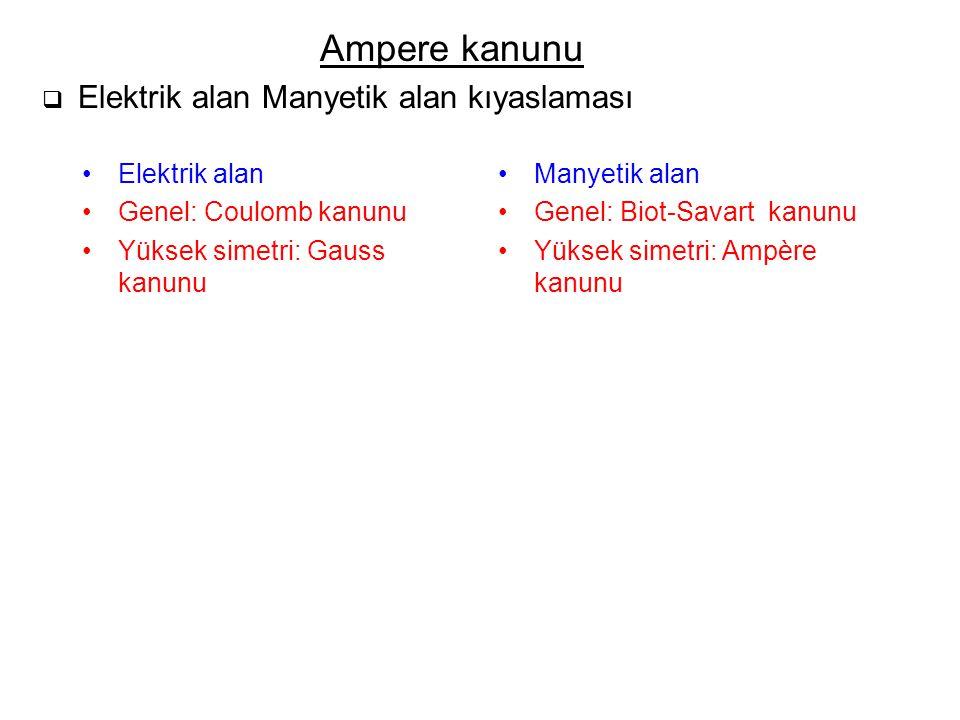  Elektrik alan Manyetik alan kıyaslaması Ampere kanunu Elektrik alan Genel: Coulomb kanunu Yüksek simetri: Gauss kanunu Manyetik alan Genel: Biot-Sav