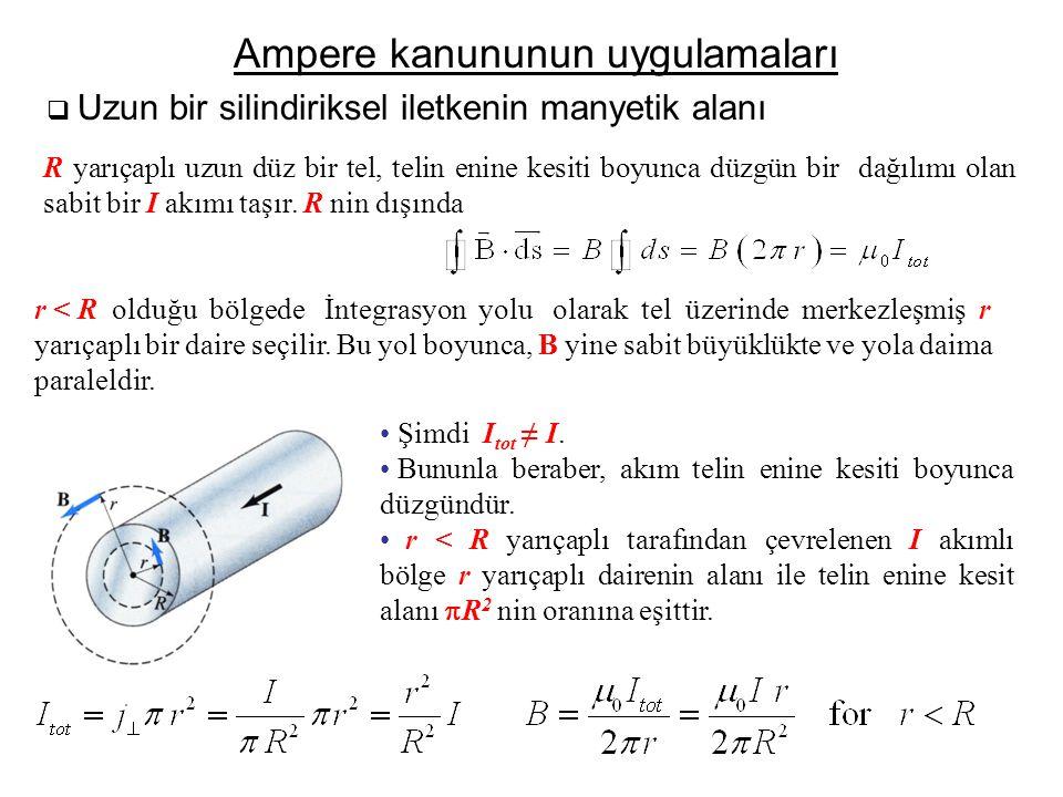  Uzun bir silindiriksel iletkenin manyetik alanı Ampere kanununun uygulamaları r < R olduğu bölgede İntegrasyon yolu olarak tel üzerinde merkezleşmiş