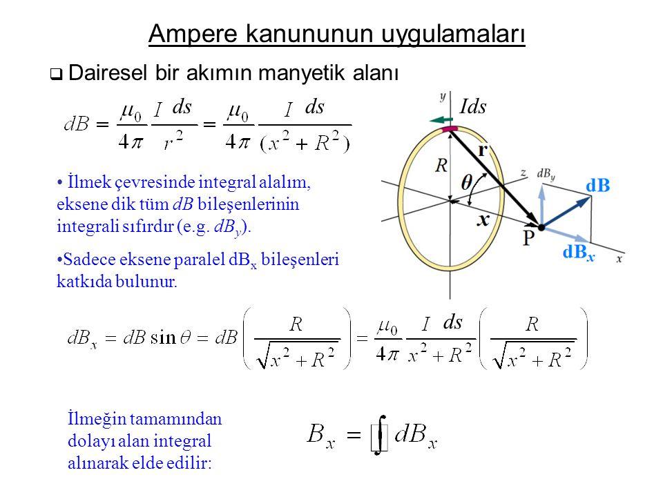  Dairesel bir akımın manyetik alanı Ampere kanununun uygulamaları İlmek çevresinde integral alalım, eksene dik tüm dB bileşenlerinin integrali sıfırd