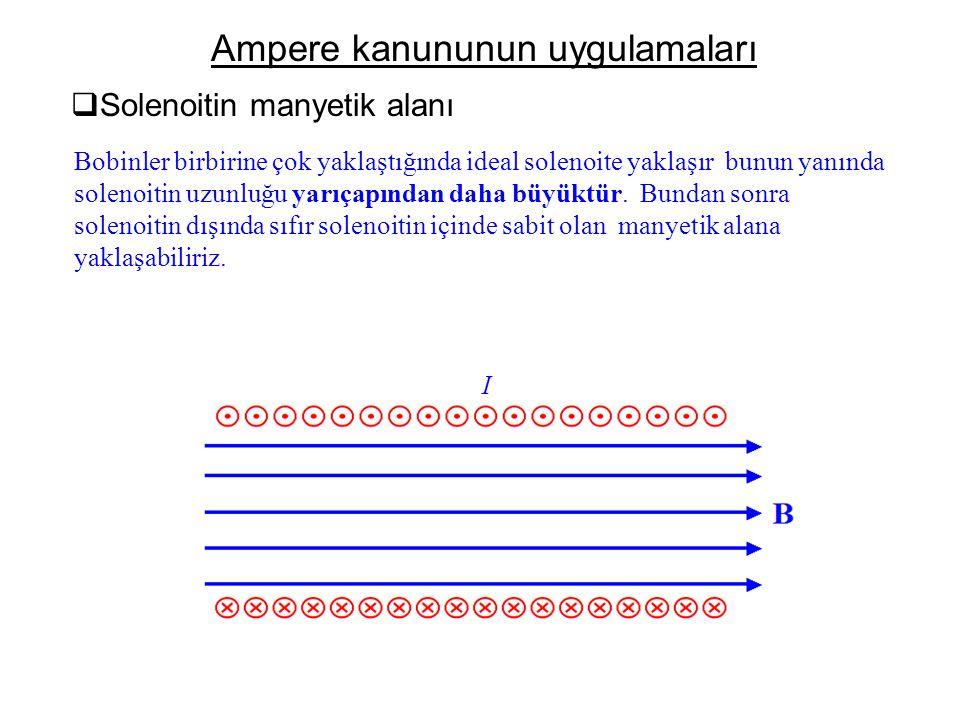  Solenoitin manyetik alanı Ampere kanununun uygulamaları Bobinler birbirine çok yaklaştığında ideal solenoite yaklaşır bunun yanında solenoitin uzunl