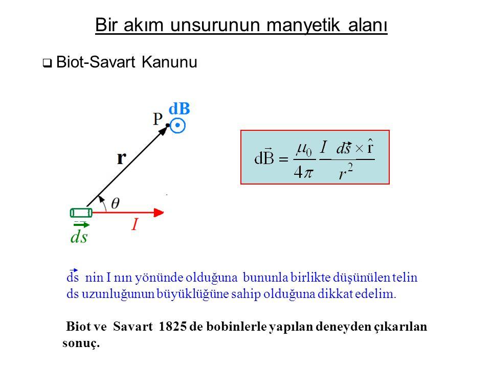 Bir akım unsurunun manyetik alanı  Biot-Savart Kanunu dB alanının büyüklüğü:  ds r P I  dB P deki toplam manyetik alan teldeki tüm ds unsurlarının toplamı ile bulunur.