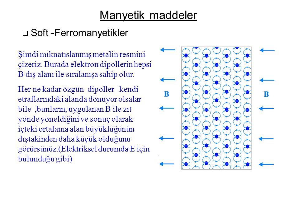  Soft -Ferromanyetikler Manyetik maddeler Şimdi mıknatıslanmış metalin resmini çizeriz. Burada elektron dipollerin hepsi B dış alanı ile sıralanışa s