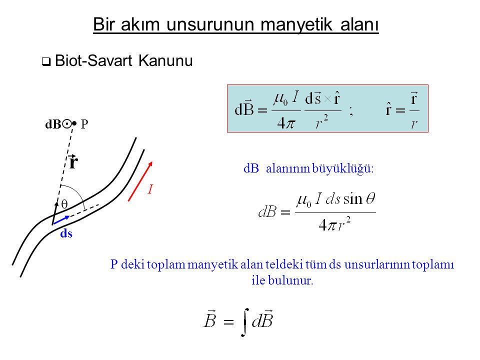 Bir akım unsurunun manyetik alanı  Biot-Savart Kanunu dB alanının büyüklüğü:  ds r P I  dB P deki toplam manyetik alan teldeki tüm ds unsurlarının