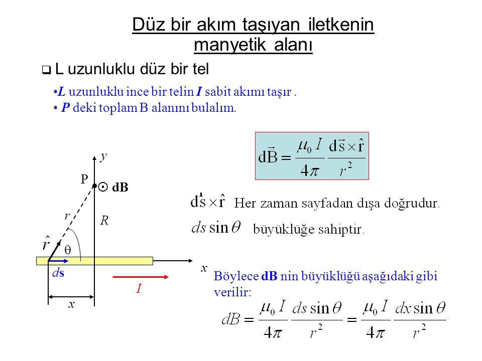 Düz bir akım taşıyan iletkenin manyetik alanı  L uzunluklu düz bir tel  P x dsds r I R y x  dB Böylece dB nin büyüklüğü aşağıdaki gibi verilir: L u