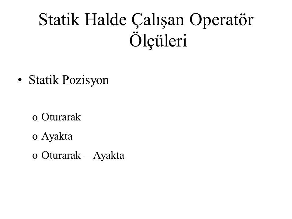 Statik Halde Çalışan Operatör Ölçüleri Statik Pozisyon oOturarak oAyakta oOturarak – Ayakta