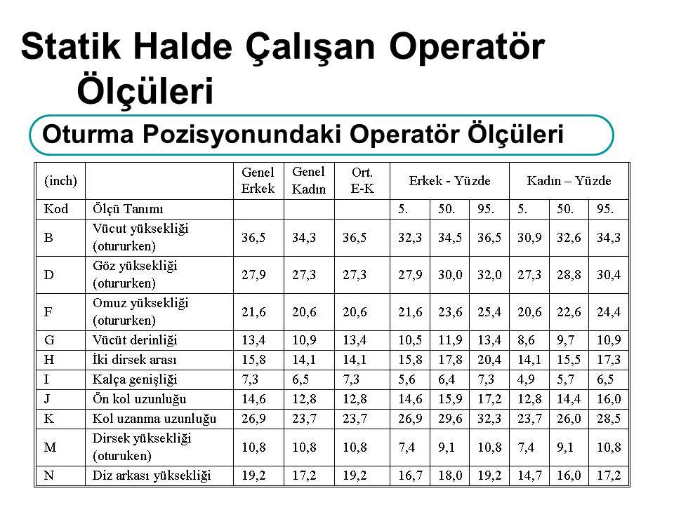 Statik Halde Çalışan Operatör Ölçüleri Oturma Pozisyonundaki Operatör Ölçüleri