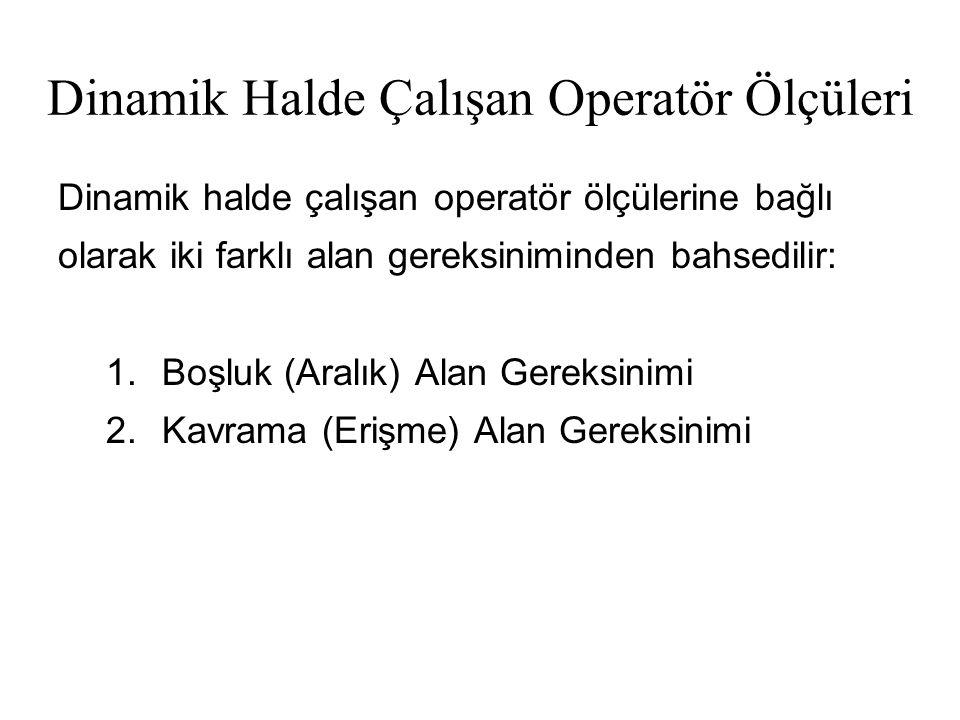 Dinamik Halde Çalışan Operatör Ölçüleri Dinamik halde çalışan operatör ölçülerine bağlı olarak iki farklı alan gereksiniminden bahsedilir: 1.Boşluk (A