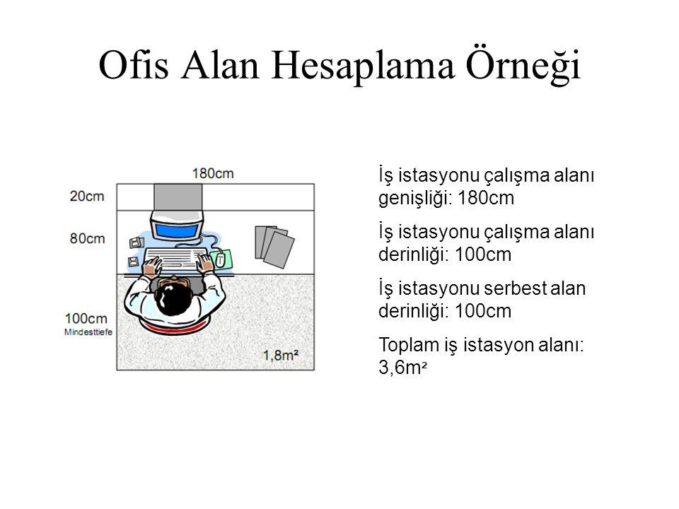 Ofis Alan Hesaplama Örneği İş istasyonu çalışma alanı genişliği: 180cm İş istasyonu çalışma alanı derinliği: 100cm İş istasyonu serbest alan derinliği