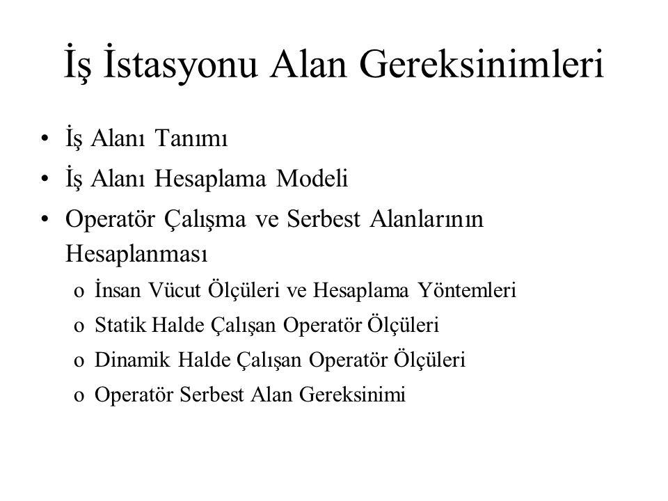 Ofis Alan Hesaplama Örneği Ortak kullanım alanları söz konusu ise: Toplam Alan = 48,15m²