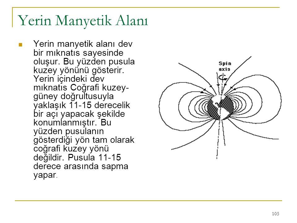 105 Yerin Manyetik Alanı Yerin manyetik alanı dev bir mıknatıs sayesinde oluşur. Bu yüzden pusula kuzey yönünü gösterir. Yerin içindeki dev mıknatıs C