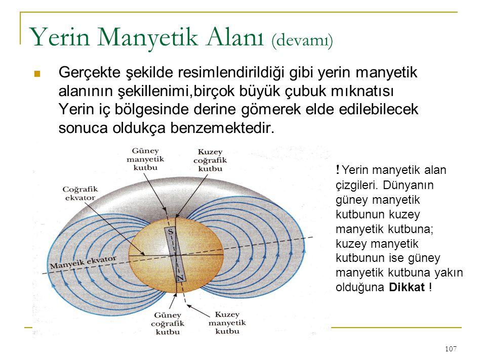 107 Yerin Manyetik Alanı (devamı) Gerçekte şekilde resimlendirildiği gibi yerin manyetik alanının şekillenimi,birçok büyük çubuk mıknatısı Yerin iç bö