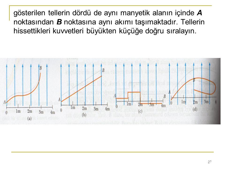 27 gösterilen tellerin dördü de aynı manyetik alanın içinde A noktasından B noktasına aynı akımı taşımaktadır. Tellerin hissettikleri kuvvetleri büyük