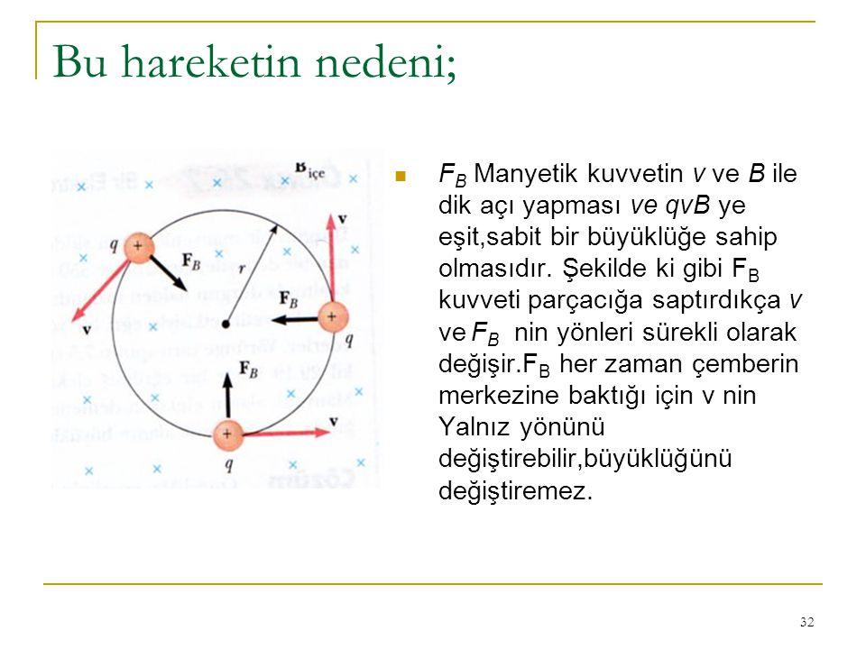 32 Bu hareketin nedeni; F B Manyetik kuvvetin v ve B ile dik açı yapması ve qvB ye eşit,sabit bir büyüklüğe sahip olmasıdır. Şekilde ki gibi F B kuvve