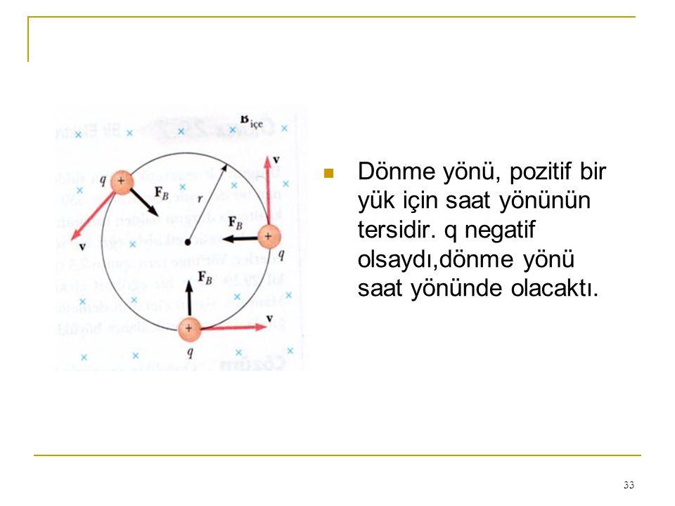 33 Dönme yönü, pozitif bir yük için saat yönünün tersidir. q negatif olsaydı,dönme yönü saat yönünde olacaktı.