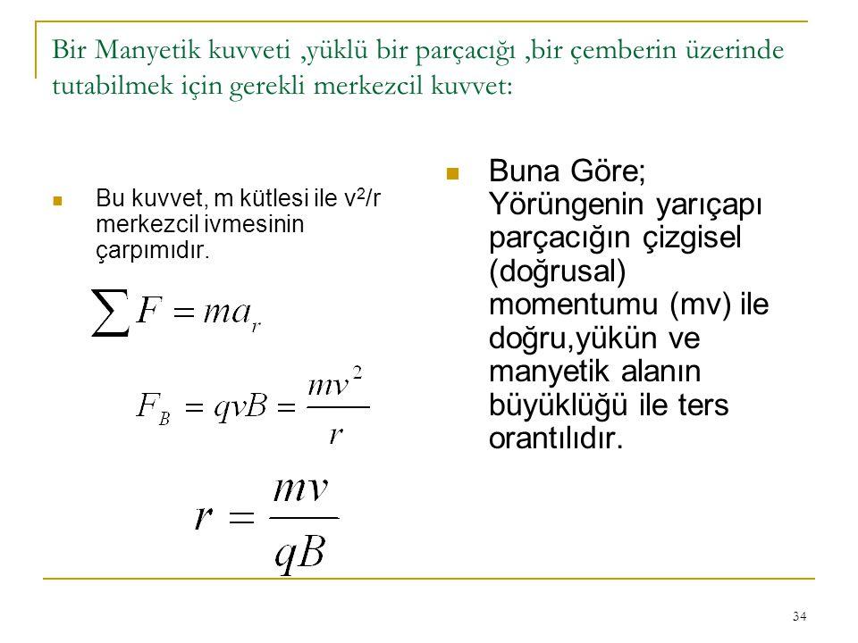 34 Bir Manyetik kuvveti,yüklü bir parçacığı,bir çemberin üzerinde tutabilmek için gerekli merkezcil kuvvet: Bu kuvvet, m kütlesi ile v 2 /r merkezcil