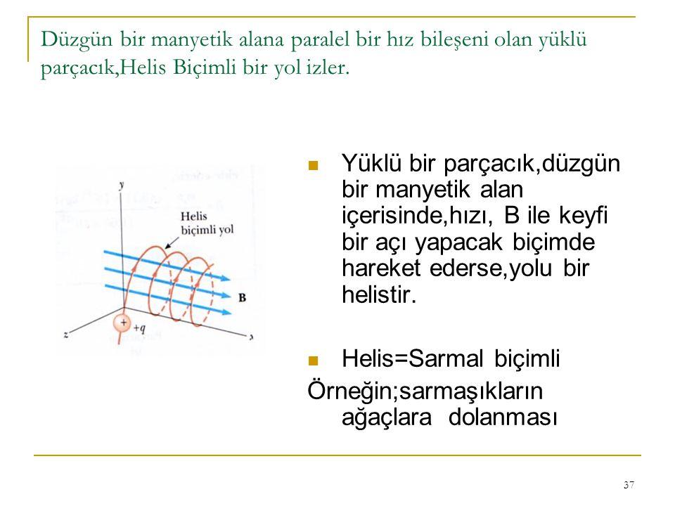 37 Düzgün bir manyetik alana paralel bir hız bileşeni olan yüklü parçacık,Helis Biçimli bir yol izler. Yüklü bir parçacık,düzgün bir manyetik alan içe
