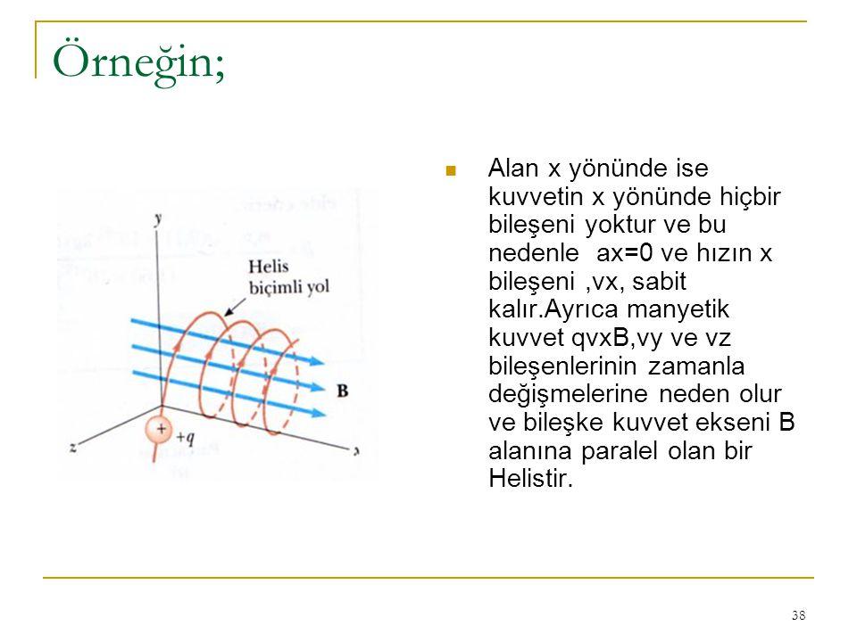 38 Örneğin; Alan x yönünde ise kuvvetin x yönünde hiçbir bileşeni yoktur ve bu nedenle ax=0 ve hızın x bileşeni,vx, sabit kalır.Ayrıca manyetik kuvvet