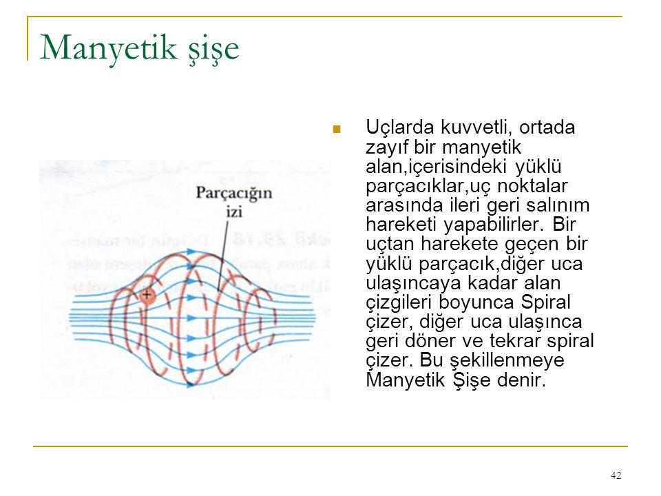42 Manyetik şişe Uçlarda kuvvetli, ortada zayıf bir manyetik alan,içerisindeki yüklü parçacıklar,uç noktalar arasında ileri geri salınım hareketi yapa