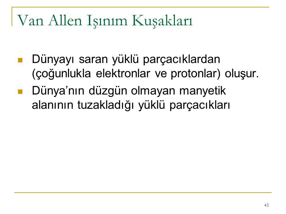 45 Van Allen Işınım Kuşakları Dünyayı saran yüklü parçacıklardan (çoğunlukla elektronlar ve protonlar) oluşur. Dünya'nın düzgün olmayan manyetik alanı