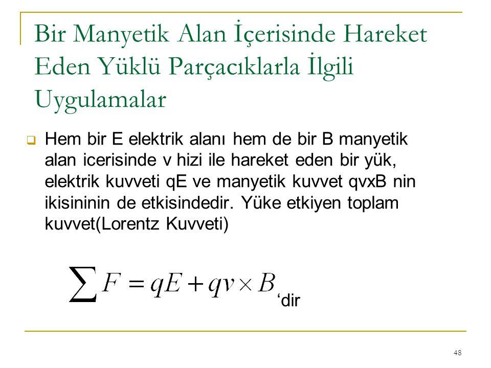 48 Bir Manyetik Alan İçerisinde Hareket Eden Yüklü Parçacıklarla İlgili Uygulamalar  Hem bir E elektrik alanı hem de bir B manyetik alan icerisinde v