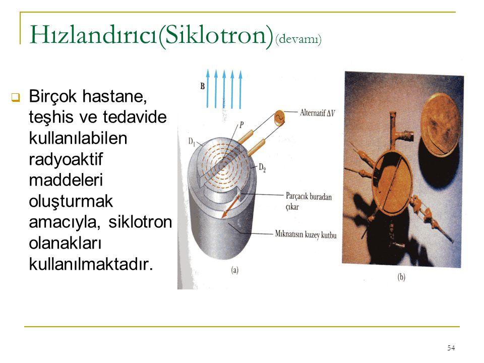 54 Hızlandırıcı(Siklotron) (devamı)  Birçok hastane, teşhis ve tedavide kullanılabilen radyoaktif maddeleri oluşturmak amacıyla, siklotron olanakları