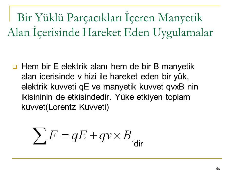 60 Bir Yüklü Parçacıkları İçeren Manyetik Alan İçerisinde Hareket Eden Uygulamalar  Hem bir E elektrik alanı hem de bir B manyetik alan icerisinde v