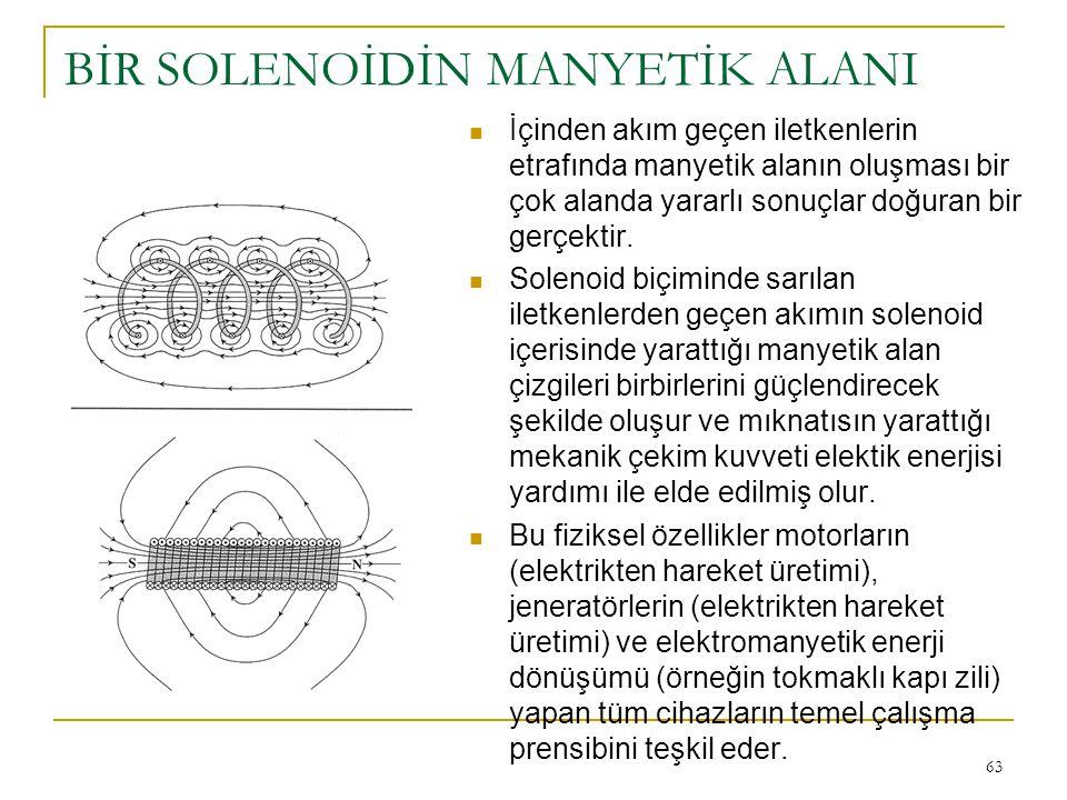 63 BİR SOLENOİDİN MANYETİK ALANI İçinden akım geçen iletkenlerin etrafında manyetik alanın oluşması bir çok alanda yararlı sonuçlar doğuran bir gerçek