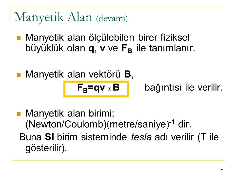 7 Manyetik Alan (devamı) Manyetik alan ölçülebilen birer fiziksel büyüklük olan q, v ve F B ile tanımlanır. Manyetik alan vektörü B, F B =qv x B bağın