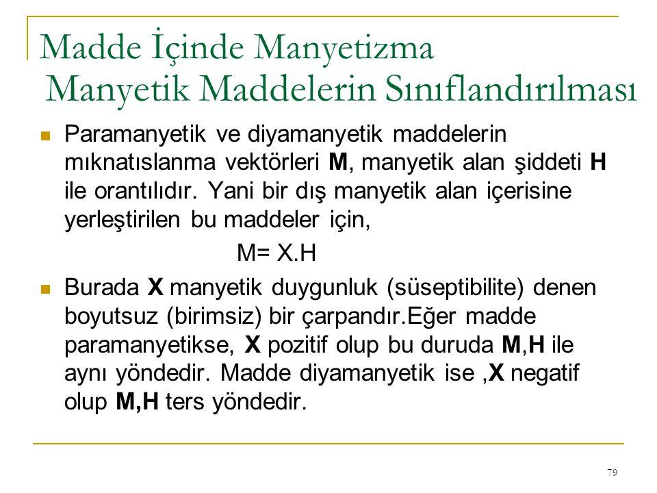 79 Paramanyetik ve diyamanyetik maddelerin mıknatıslanma vektörleri M, manyetik alan şiddeti H ile orantılıdır. Yani bir dış manyetik alan içerisine y