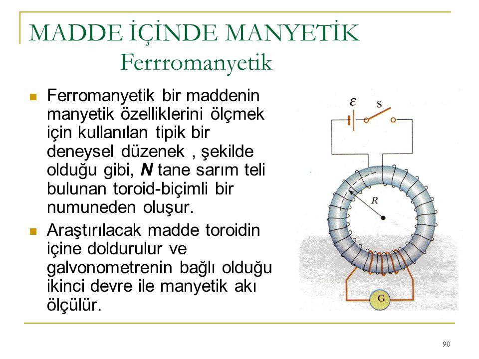 90 Ferromanyetik bir maddenin manyetik özelliklerini ölçmek için kullanılan tipik bir deneysel düzenek, şekilde olduğu gibi, N tane sarım teli bulunan
