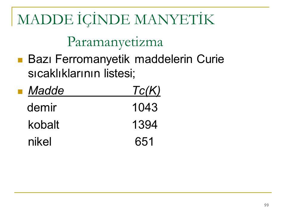 99 Bazı Ferromanyetik maddelerin Curie sıcaklıklarının listesi; MaddeTc(K) demir 1043 kobalt1394 nikel 651 MADDE İÇİNDE MANYETİK Paramanyetizma