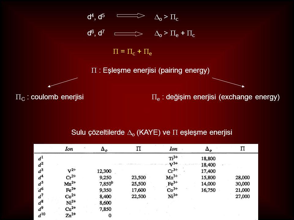 3. Ligandın cinsi Zayıf Alan Ligandı Yüksek Spin Kompleksi Kuvvetli Alan Ligandı Düşük Spin Kompleksi I - < Br - < S 2- < SCN - ≈ Cl - < NO 3 - < F -