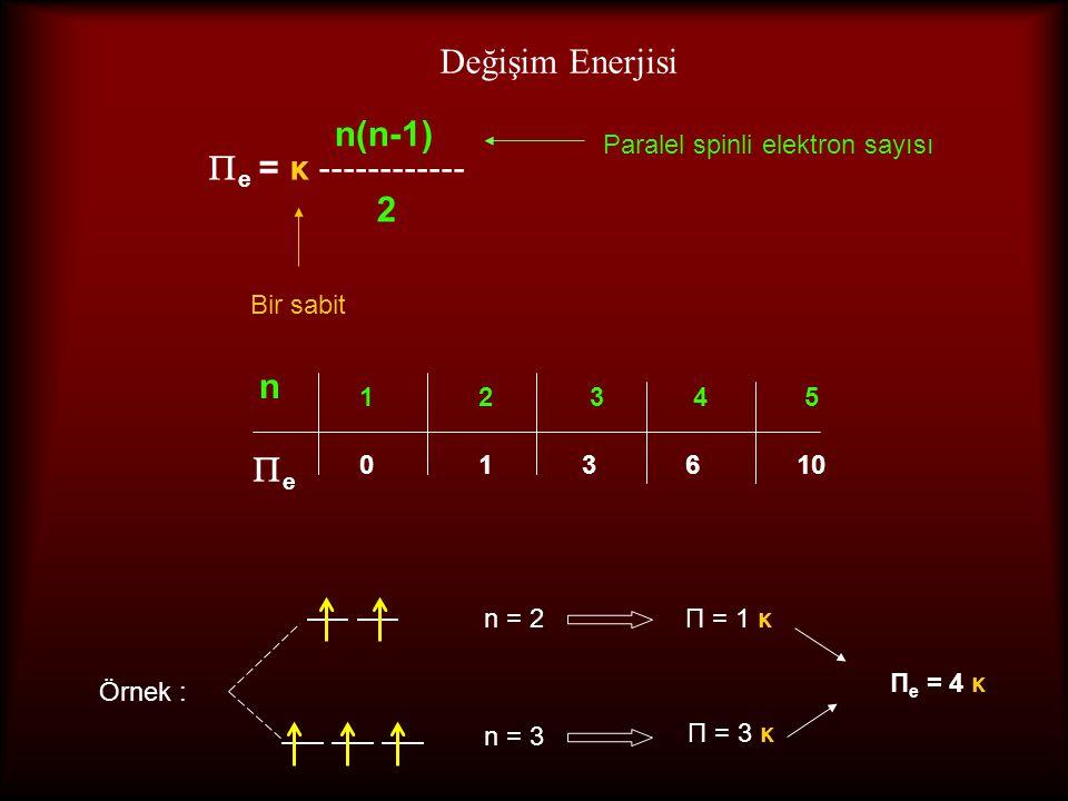 =  c +  e d 4, d 5 d 6, d 7  o >  e +  c  o >  c  : Eşleşme enerjisi (pairing energy)  C : coulomb enerjisi  e : değişim enerjisi (exchang