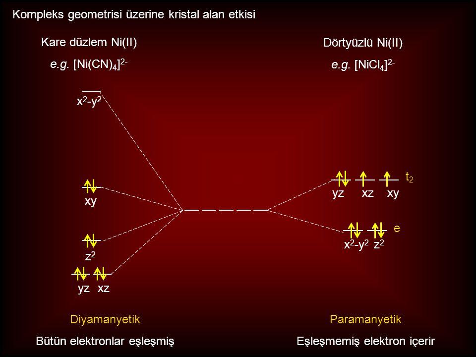  t = 4 / 9  o t2t2 yzxzxy e x 2 -y 2 z 2 tt Dörtyüzlü kompleksler daima yüksek spindir:  t < P egeg t 2g oo Δ t ve Δ o Mukayesesi