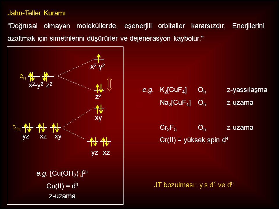 egeg t 2g O h alan yzxzxy x 2 -y 2 z 2 yassılma z-in: z-katkılı d-orbitalleri kararsızlaşır, enerjileri yükselir Jahn-Teller Bozulması z2z2 x 2 -y 2 y
