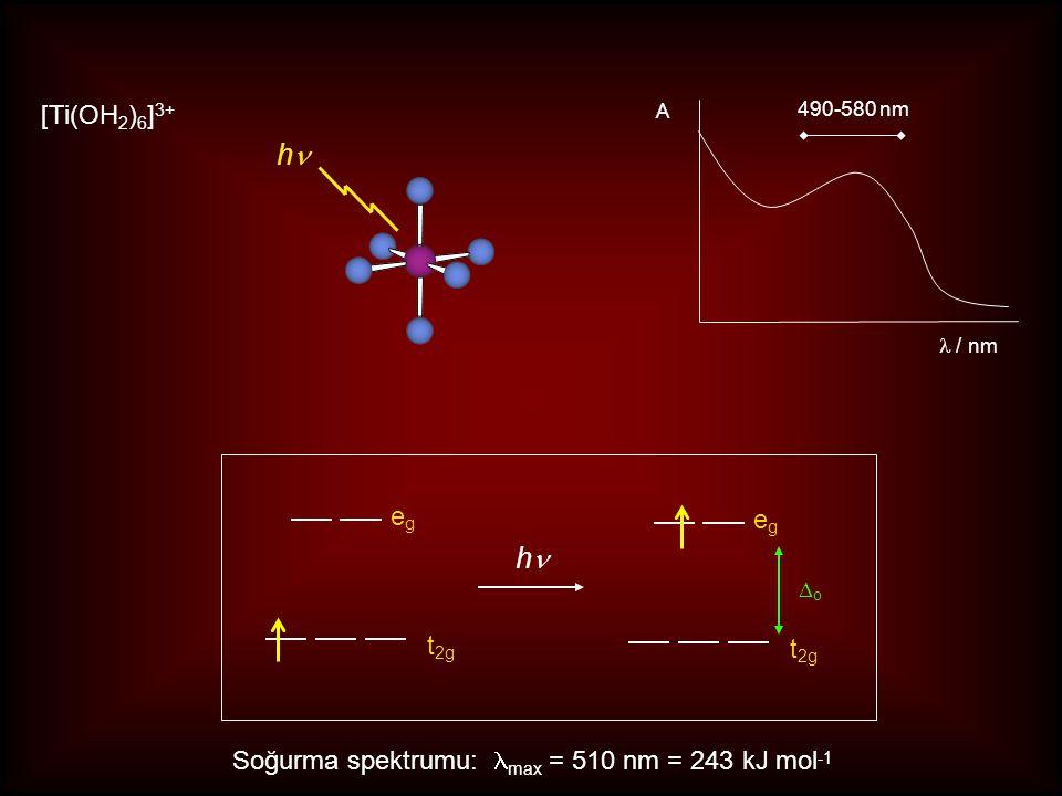 egeg t 2g [Ti(OH 2 ) 6 ] 3+ h egeg t 2g oo Soğurma spektrumu: max = 510 nm = 243 kJ mol -1 A / nm 490-580 nm h