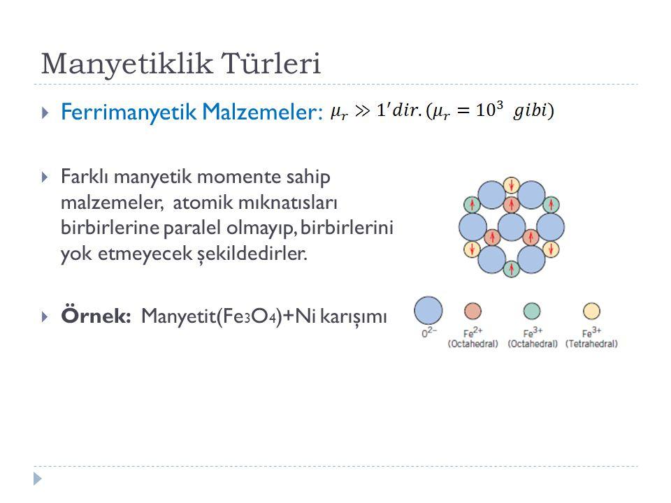 Manyetiklik Türleri  Ferrimanyetik Malzemeler:  Farklı manyetik momente sahip malzemeler, atomik mıknatısları birbirlerine paralel olmayıp, birbirlerini yok etmeyecek şekildedirler.