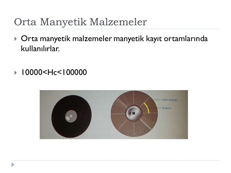 Orta Manyetik Malzemeler  Orta manyetik malzemeler manyetik kayıt ortamlarında kullanılırlar.