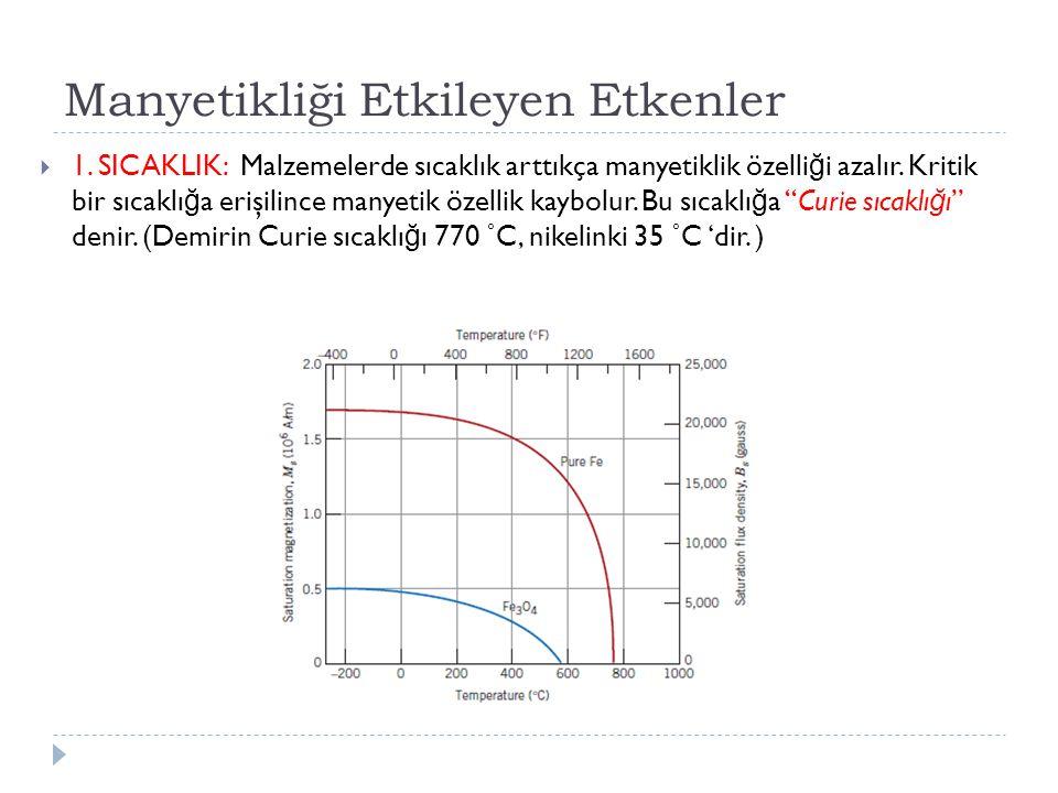 Manyetikliği Etkileyen Etkenler  1.