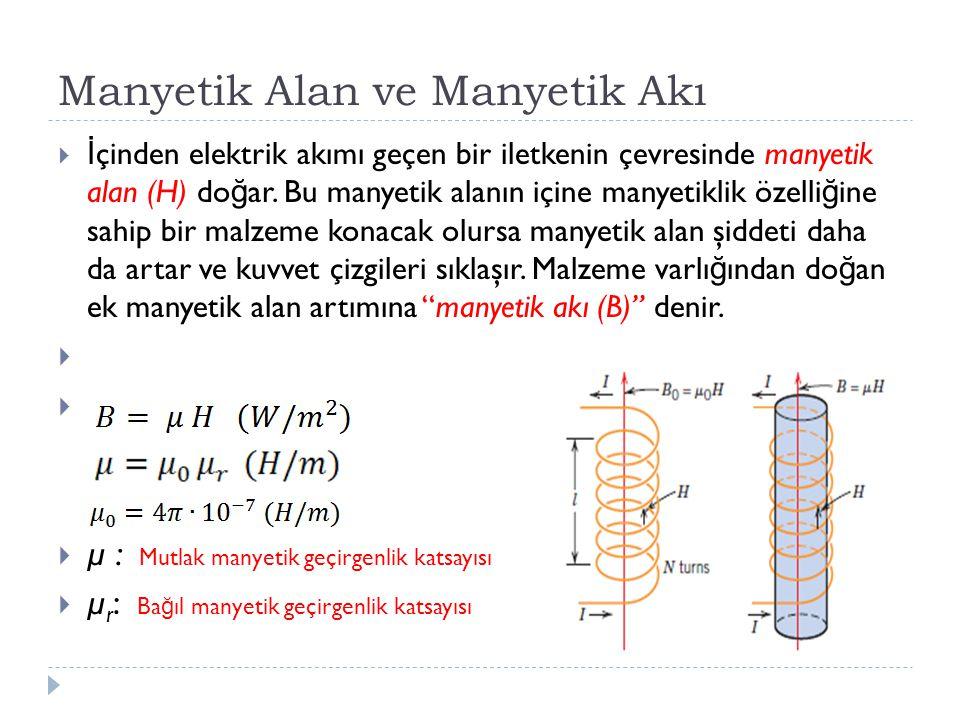 Manyetik Alan ve Manyetik Akı  İ çinden elektrik akımı geçen bir iletkenin çevresinde manyetik alan (H) do ğ ar.