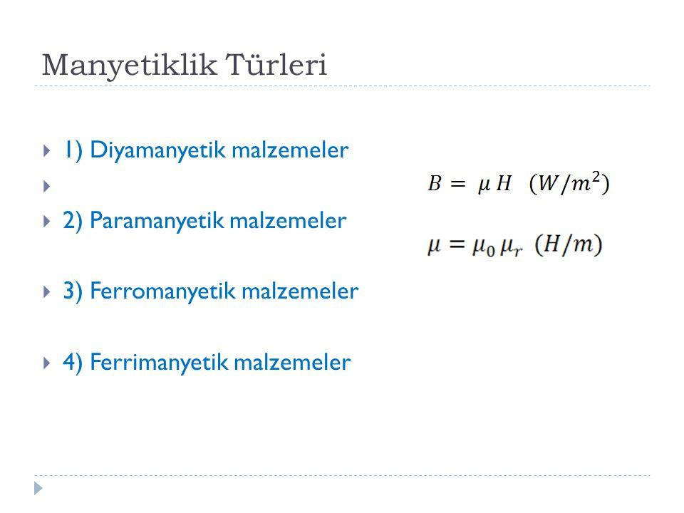 Manyetiklik Türleri  1) Diyamanyetik malzemeler   2) Paramanyetik malzemeler  3) Ferromanyetik malzemeler  4) Ferrimanyetik malzemeler