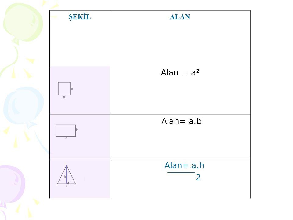 ŞEKİLALAN Alan = a 2 Alan= a.b Alan= a.h 2